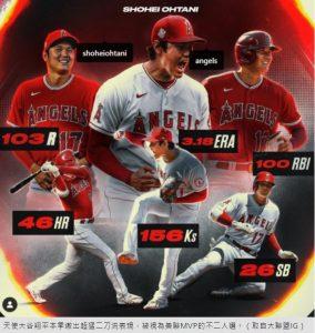 博金運動網MLB-大谷配得上美聯MVP嗎?